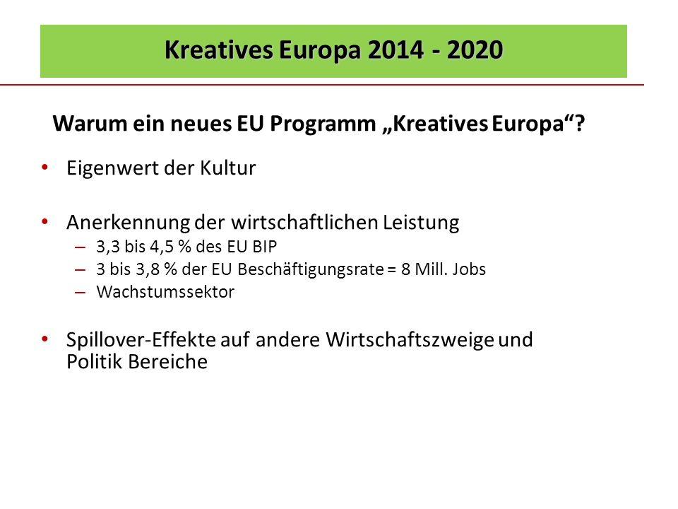 """Warum ein neues EU Programm """"Kreatives Europa"""