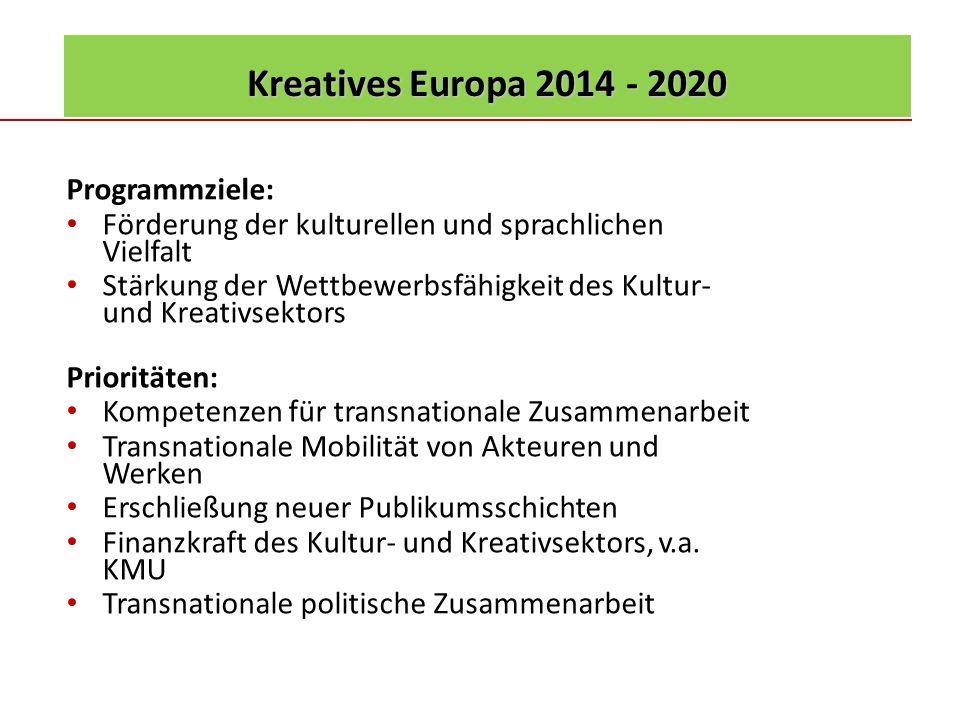 Kreatives Europa 2014 - 2020 Programmziele: