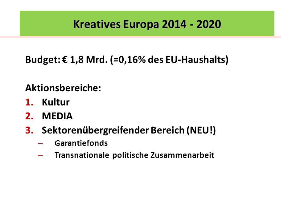Kreatives Europa 2014 - 2020Budget: € 1,8 Mrd. (=0,16% des EU-Haushalts) Aktionsbereiche: Kultur. MEDIA.