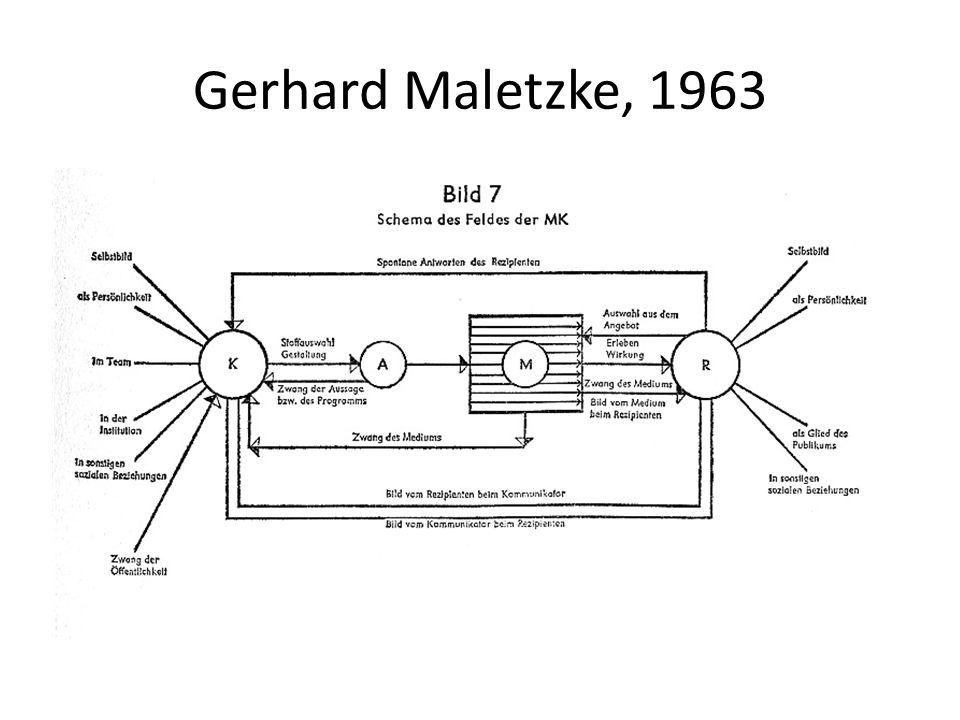 Gerhard Maletzke, 1963 - Maletzke war im Studium Publizist, Psychologe und Germanist.