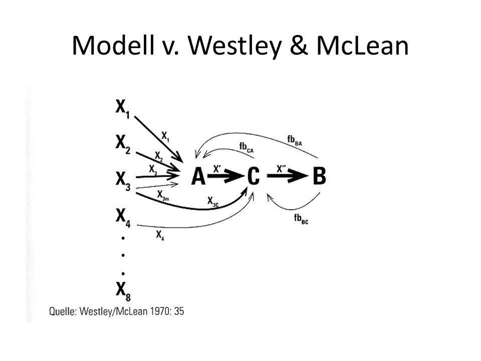 Modell v. Westley & McLean