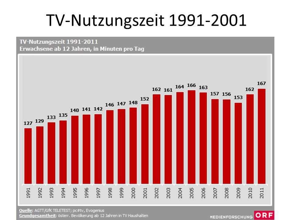 TV-Nutzungszeit 1991-2001