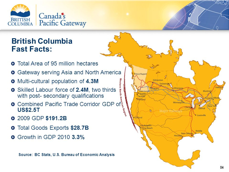 British Columbia Fast Facts: