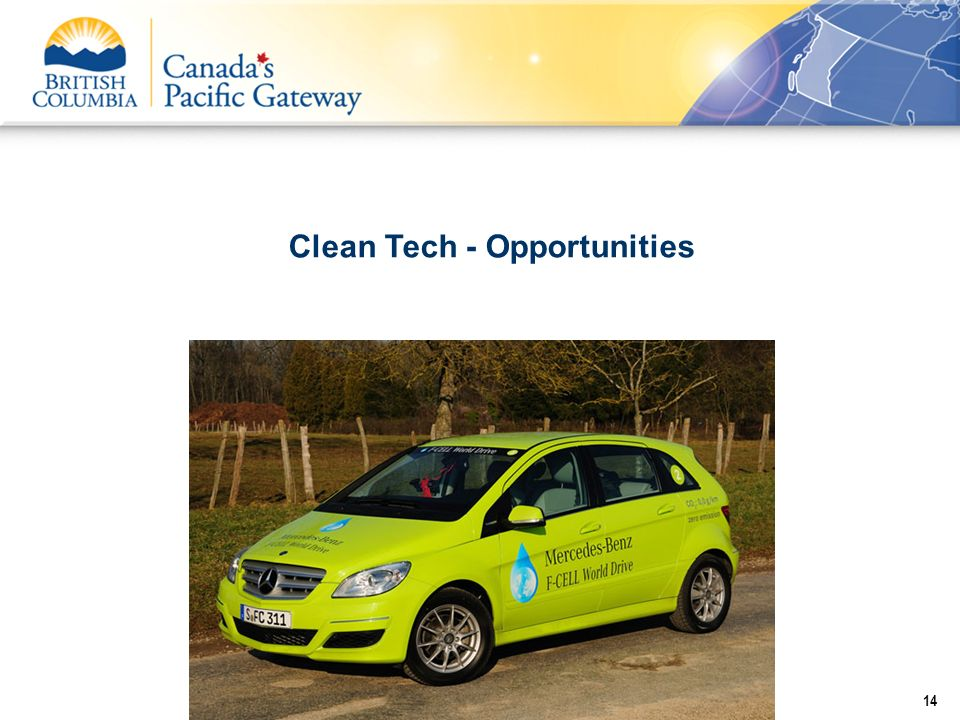 Clean Tech - Opportunities