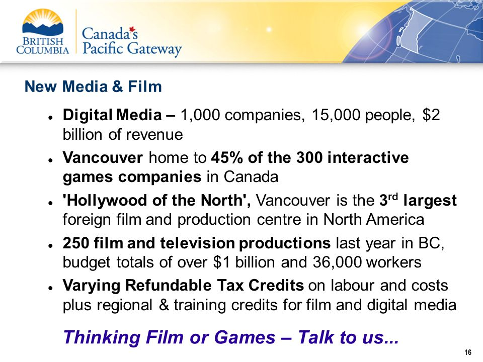 Thinking Film or Games – Talk to us...