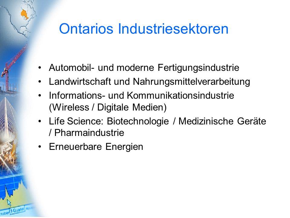 Ontarios Industriesektoren