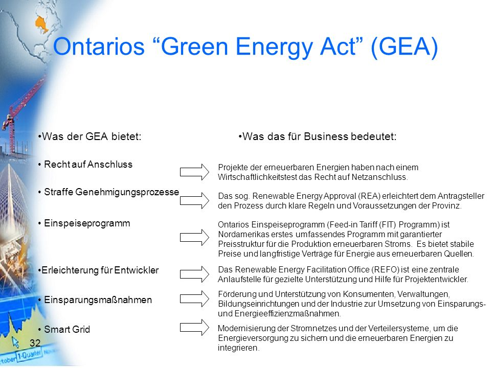 Ontarios Green Energy Act (GEA)
