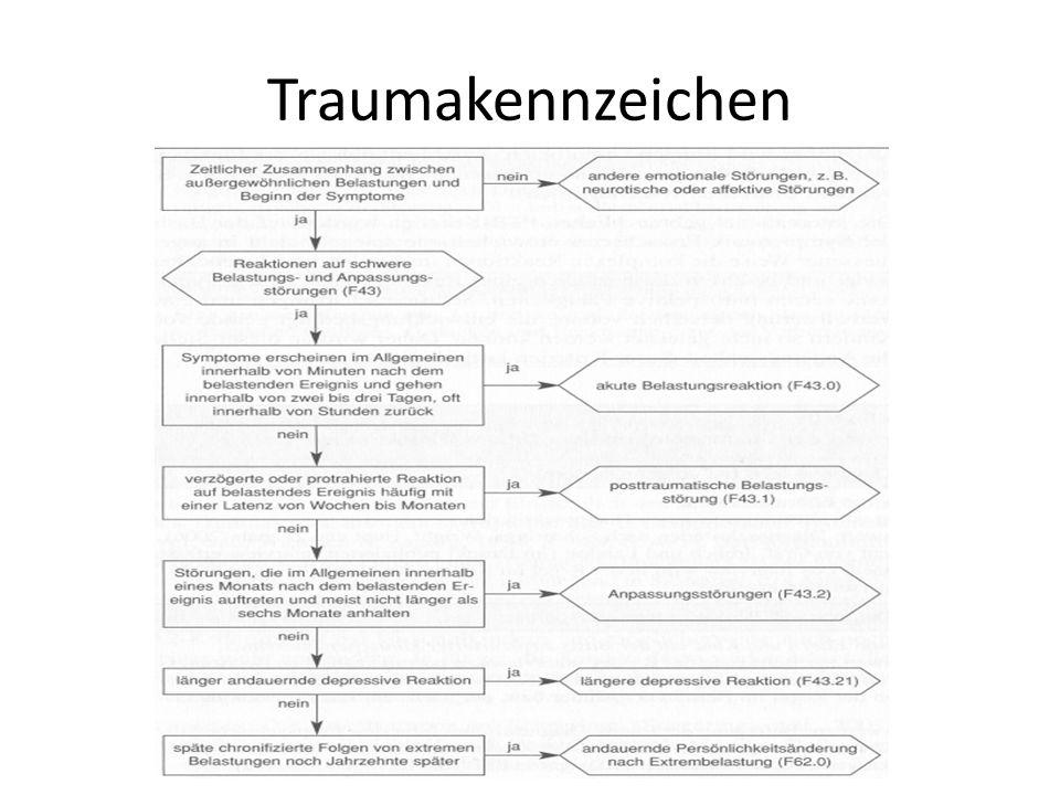 Traumakennzeichen