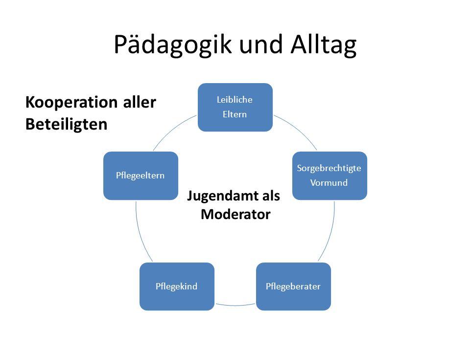Pädagogik und Alltag Kooperation aller Beteiligten Jugendamt als