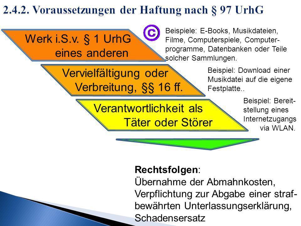2.4.2. Voraussetzungen der Haftung nach § 97 UrhG