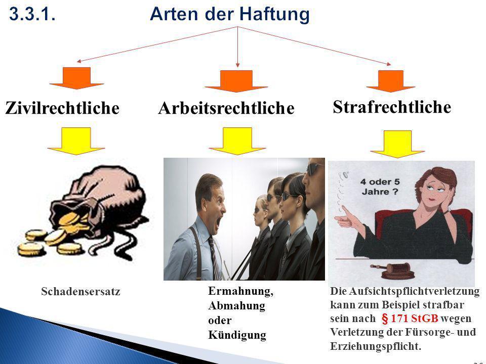 3.3.1. Arten der Haftung Zivilrechtliche Arbeitsrechtliche