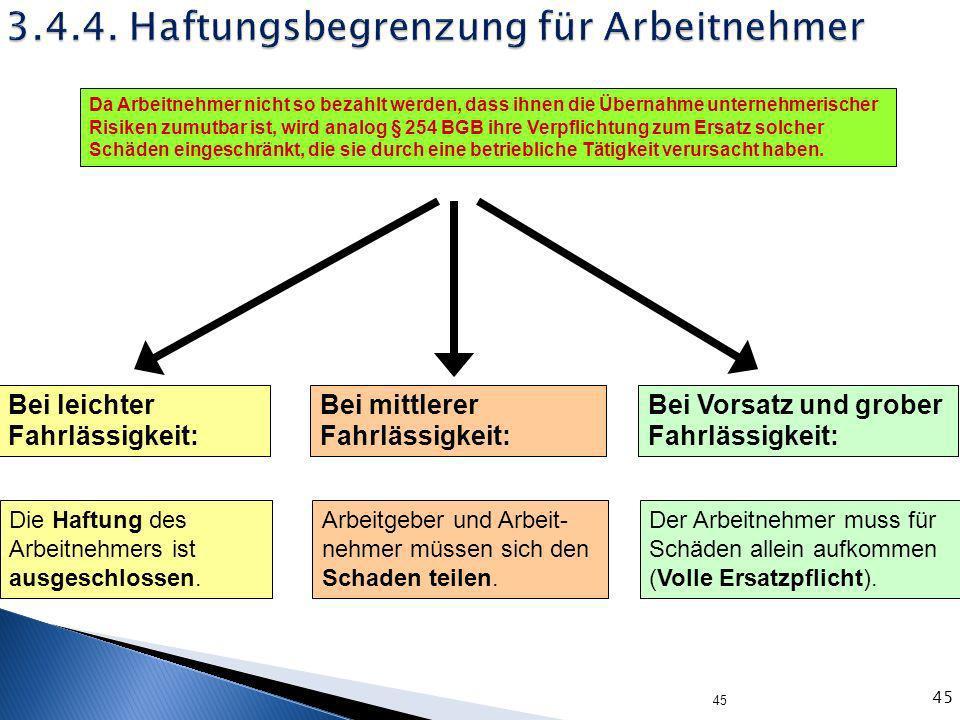 3.4.4. Haftungsbegrenzung für Arbeitnehmer