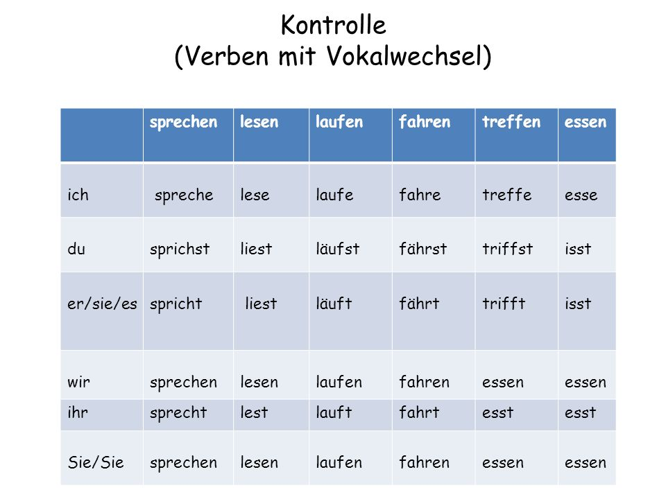 Kontrolle (Verben mit Vokalwechsel)