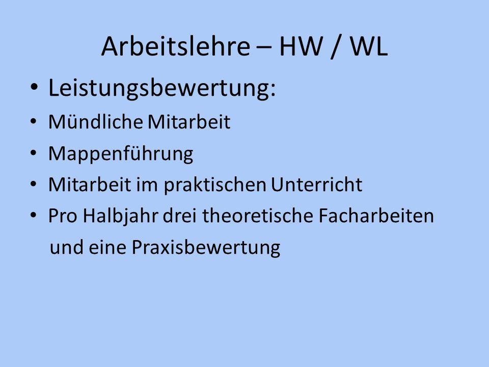 Arbeitslehre – HW / WL Leistungsbewertung: Mündliche Mitarbeit
