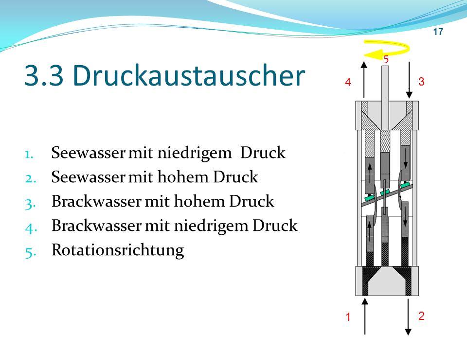 3.3 Druckaustauscher Seewasser mit niedrigem Druck