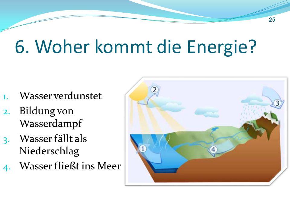 6. Woher kommt die Energie