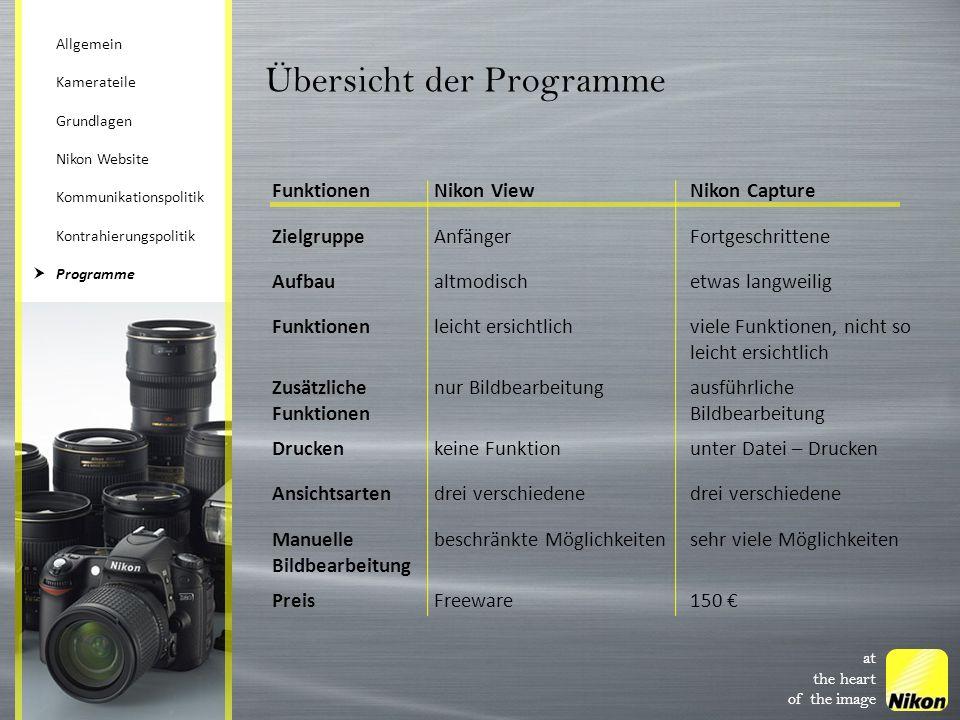 Übersicht der Programme