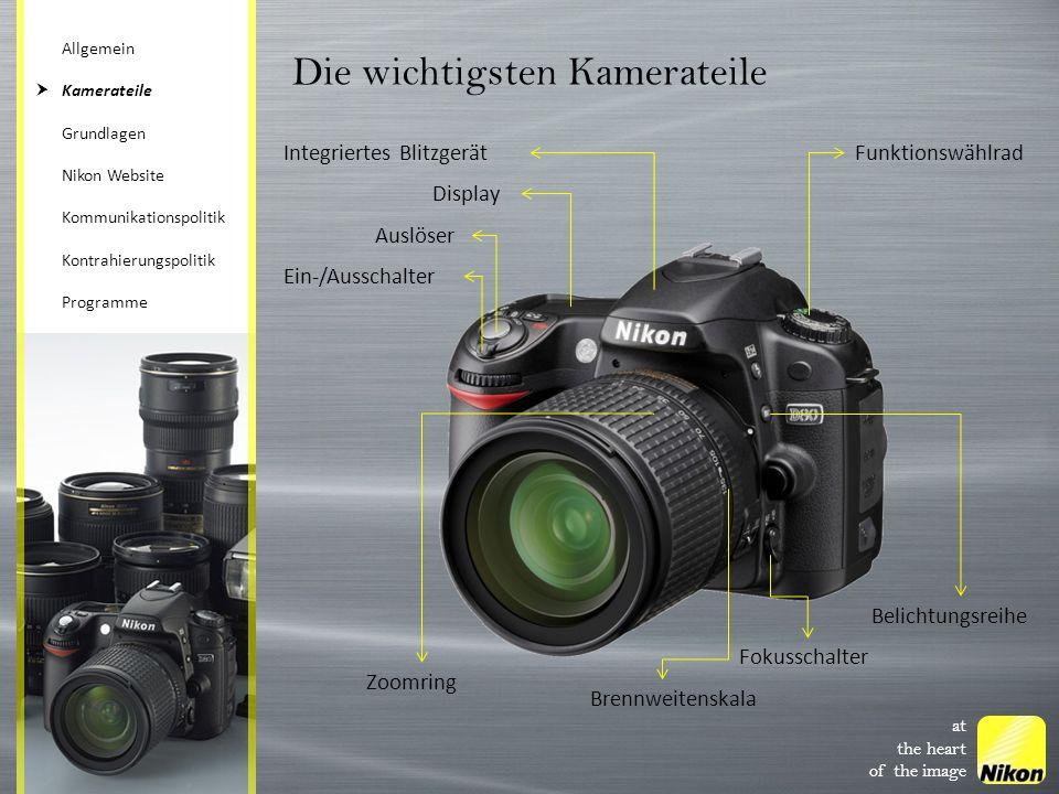 Die wichtigsten Kamerateile