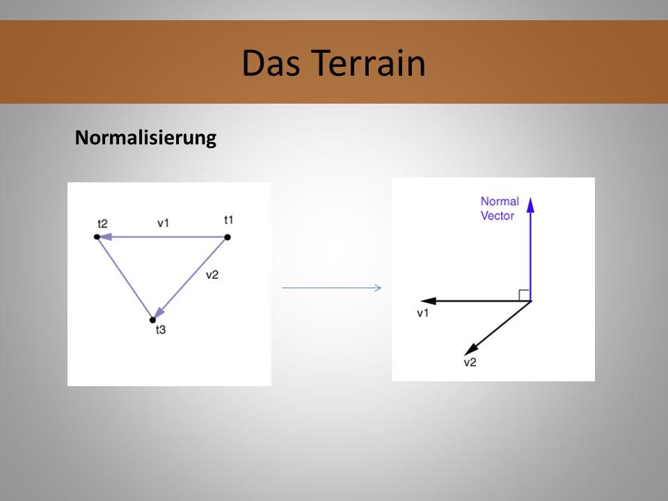 Das Terrain Normalisierung