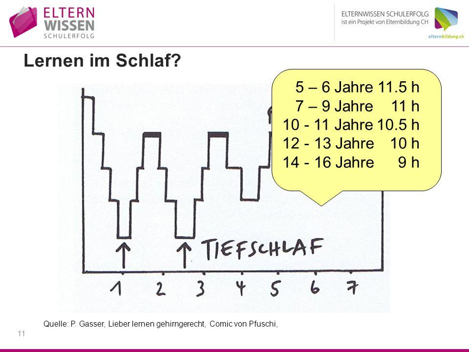 Lernen im Schlaf 5 – 6 Jahre 11.5 h 7 – 9 Jahre 11 h