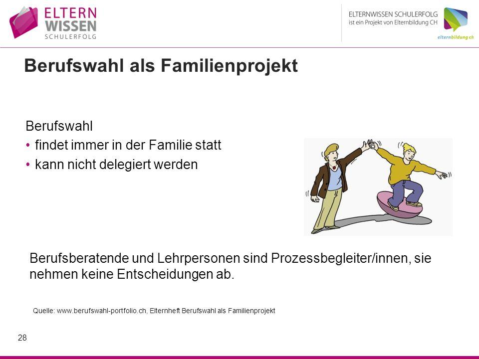 Berufswahl als Familienprojekt