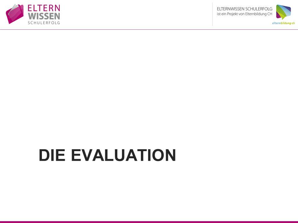 Die Evaluation