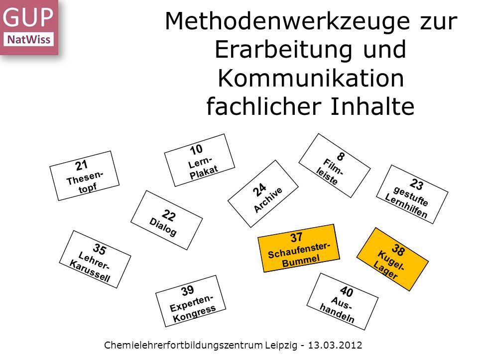Methodenwerkzeuge zur Erarbeitung und Kommunikation fachlicher Inhalte