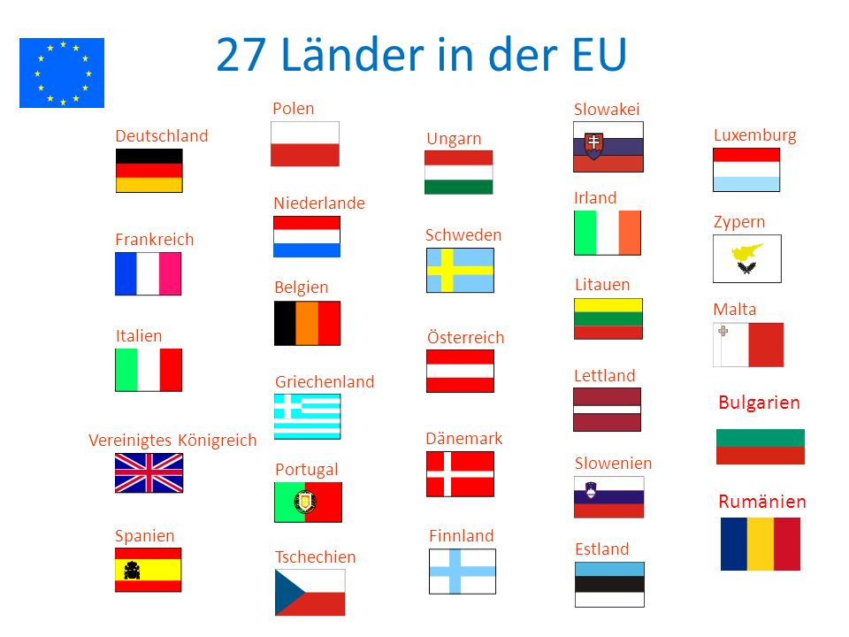 27 Länder in der EU Bulgarien Rumänien Polen Slowakei Deutschland