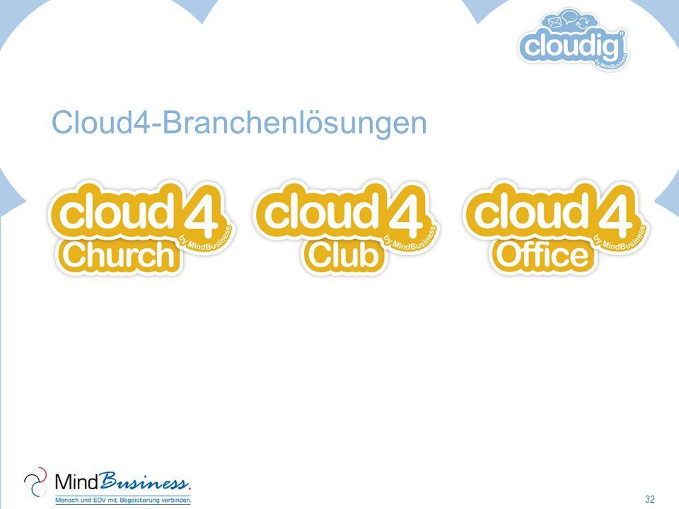 Cloud4-Branchenlösungen