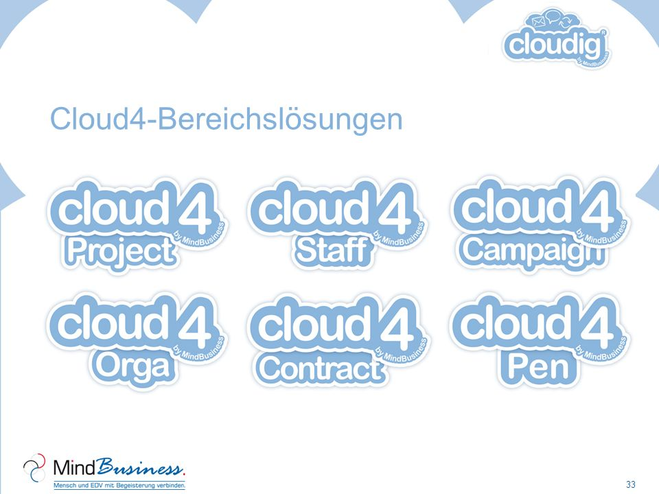 Cloud4-Bereichslösungen