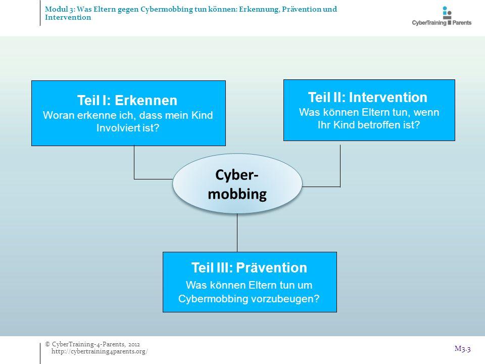 Cyber-mobbing Teil II: Intervention Teil I: Erkennen
