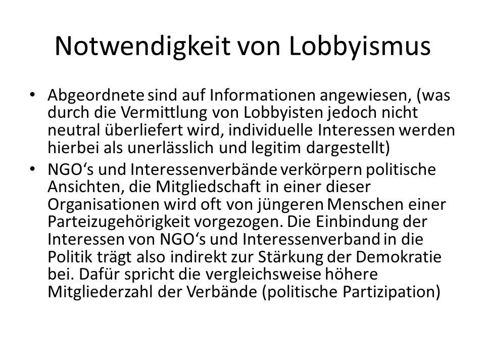 Notwendigkeit von Lobbyismus