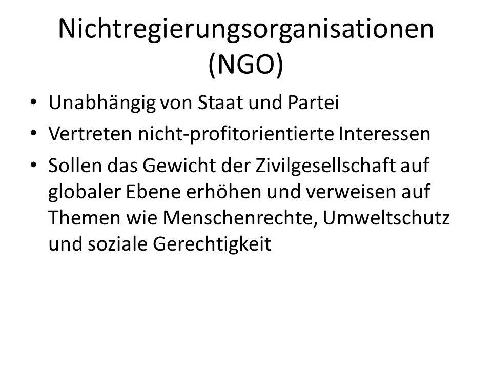 Nichtregierungsorganisationen (NGO)
