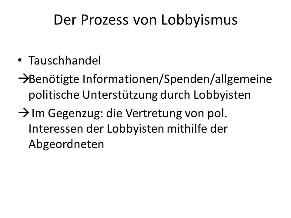 Der Prozess von Lobbyismus