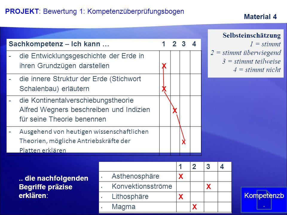 PROJEKT: Bewertung 1: Kompetenzüberprüfungsbogen Material 4