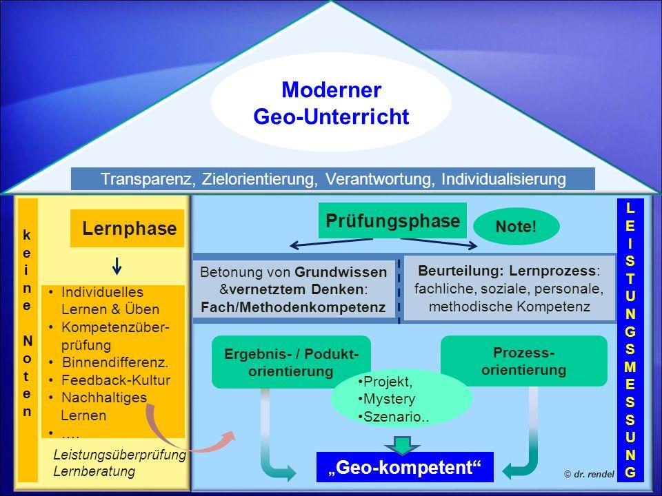 Fach/Methodenkompetenz Ergebnis- / Podukt-orientierung