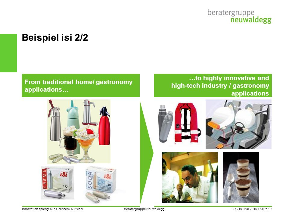 Beispiel isi 2/2 From traditional home/ gastronomy applications… …to highly innovative and high-tech industry / gastronomy applications.