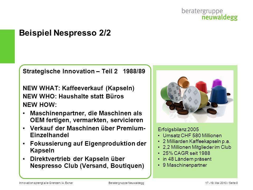 Beispiel Nespresso 2/2 Strategische Innovation – Teil 2 1988/89