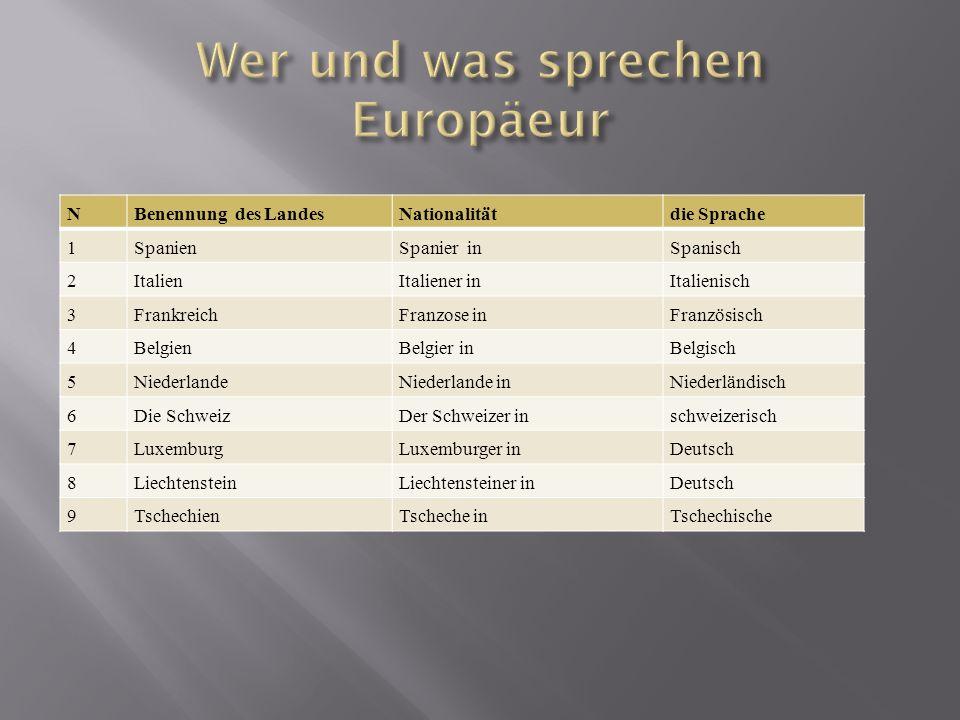 Wer und was sprechen Europäeur