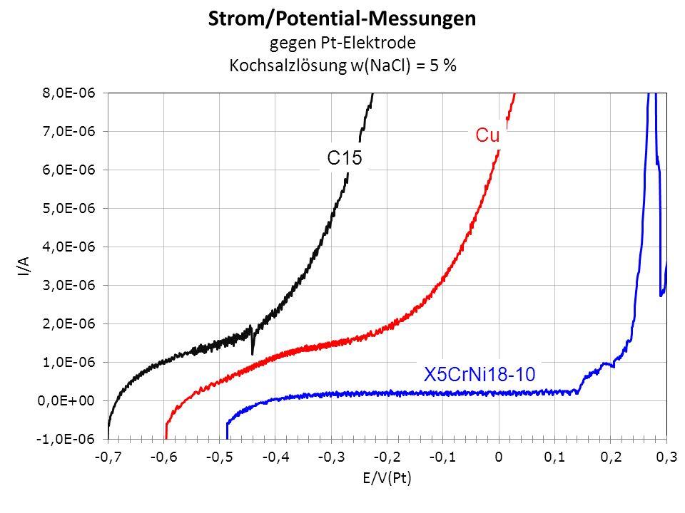 Strom/Potential-Messungen gegen Pt-Elektrode Kochsalzlösung w(NaCl) = 5 %