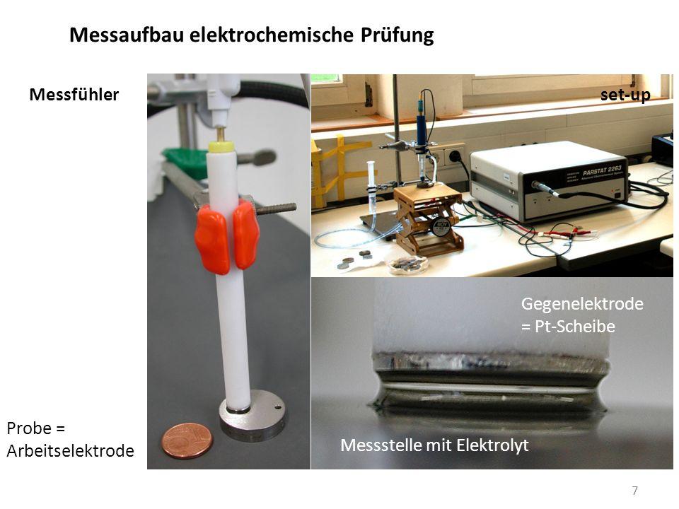 Messaufbau elektrochemische Prüfung