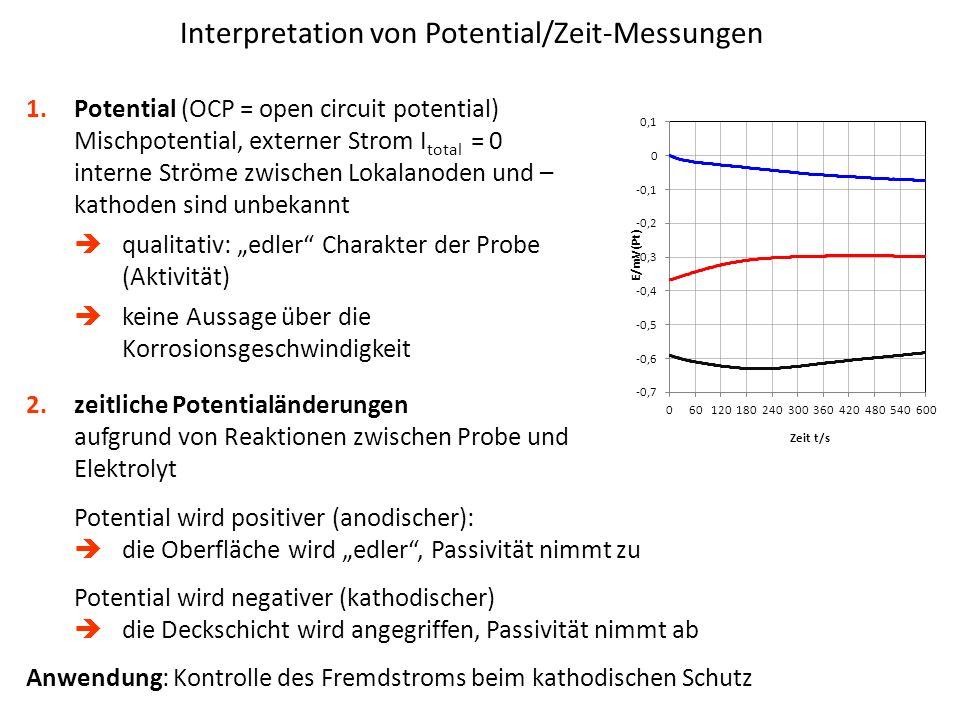 Interpretation von Potential/Zeit-Messungen