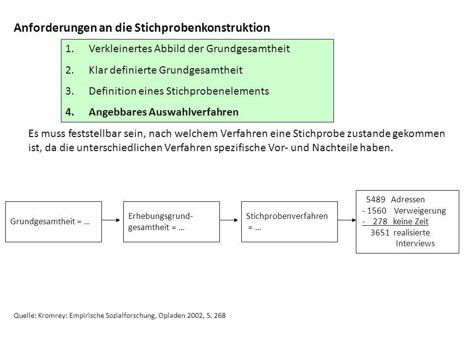 Anforderungen an die Stichprobenkonstruktion