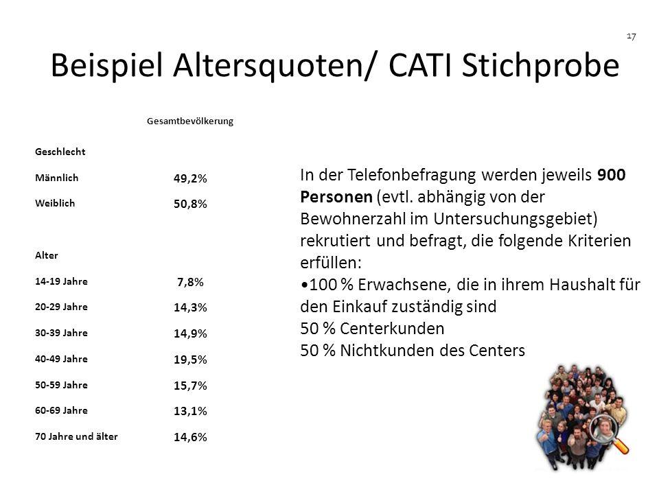 Beispiel Altersquoten/ CATI Stichprobe