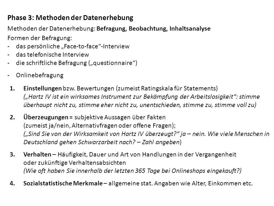 Phase 3: Methoden der Datenerhebung
