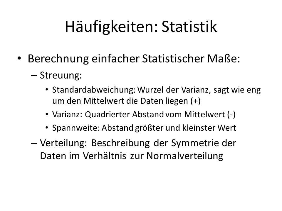 Häufigkeiten: Statistik