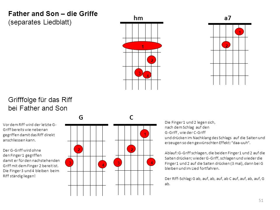 Father and Son – die Griffe (separates Liedblatt) hm a7