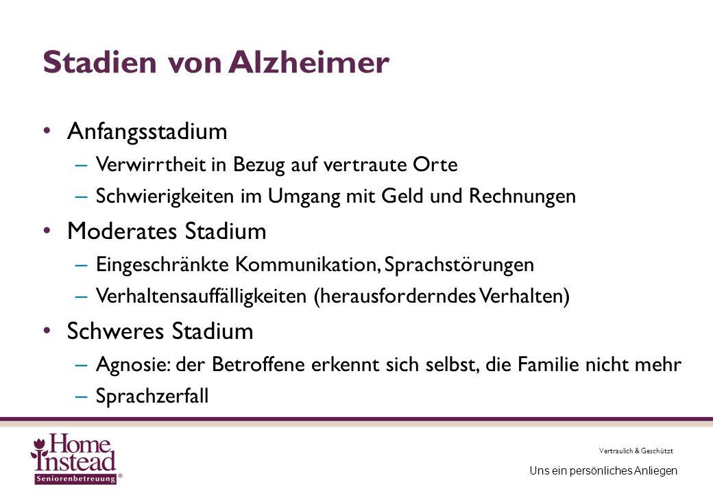 Stadien von Alzheimer Anfangsstadium Moderates Stadium