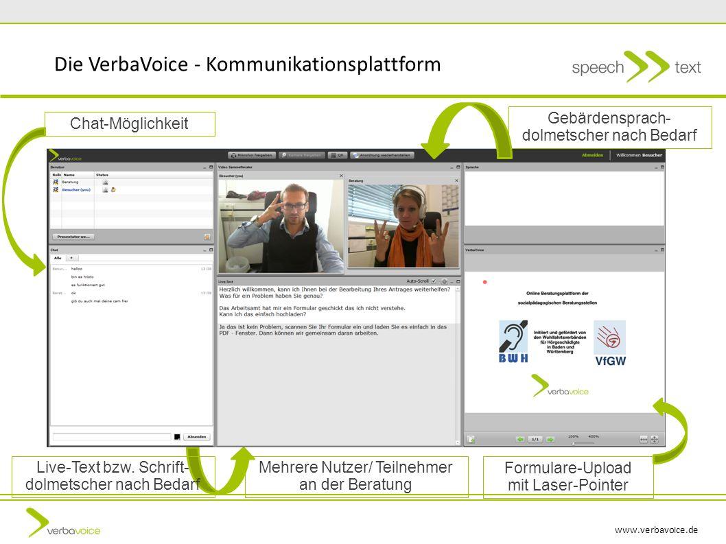 Die VerbaVoice - Kommunikationsplattform