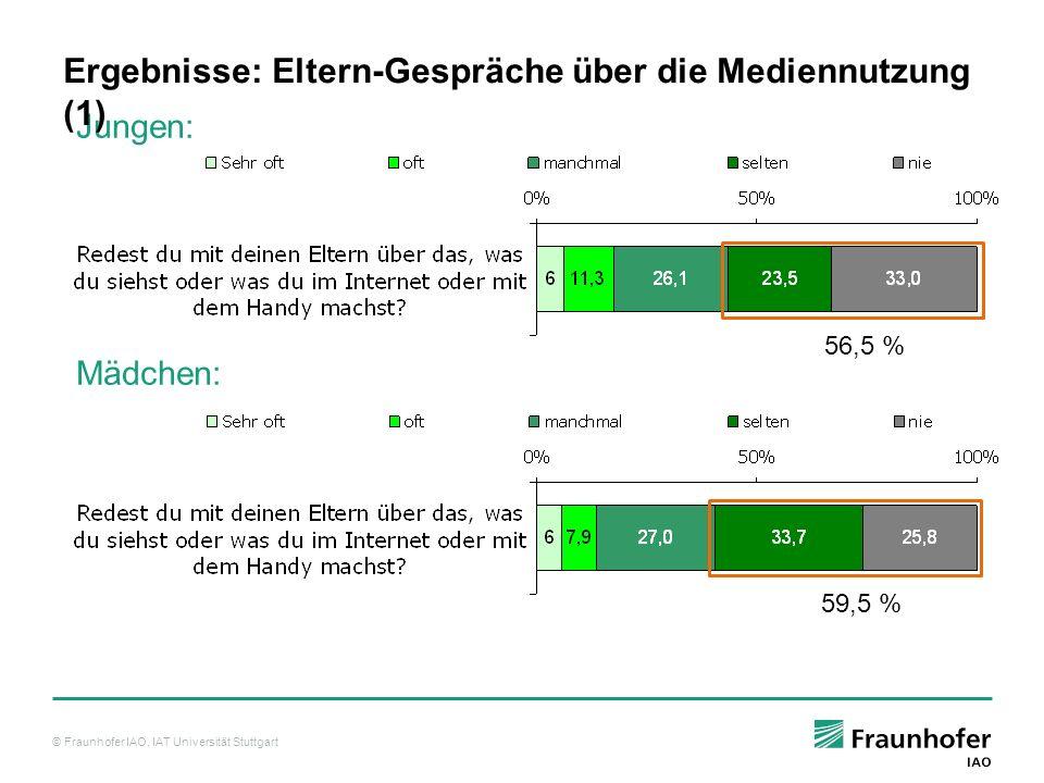 Ergebnisse: Eltern-Gespräche über die Mediennutzung (1)